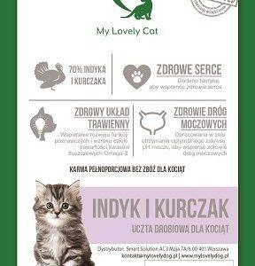 karma dla kociat